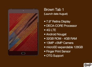 browntab1